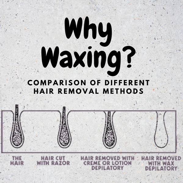 Why_waxing__(2)